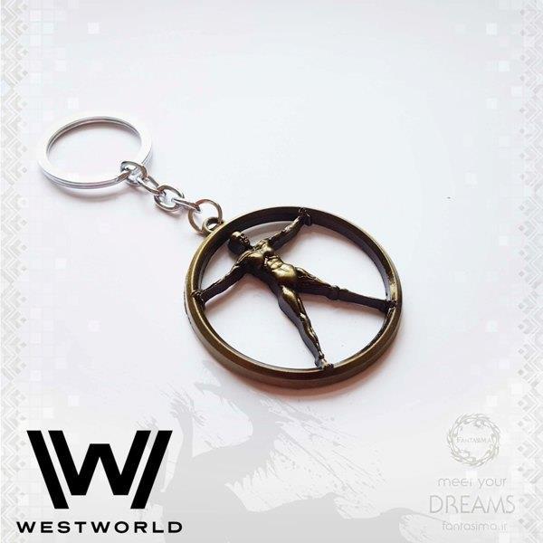جاکلیدی دنیای غرب